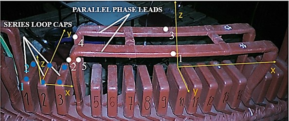 Measurement points of parallel phase lead from [18]