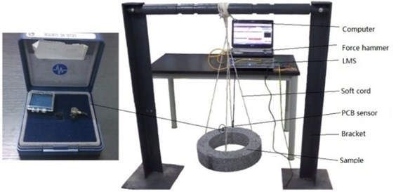 The testing system