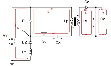 Equivalent circuits of operational stages: a) Stage 1; b) Stage 2; c) Stage 3; d) Stage 4; e) Stage 5. On the figures (a-e): Vx – the potential of the D2 cathode; Lp – inductance of transformer primary  winding; Ls –inductance of transformer secondary winding; Vin – input voltage; Ip – transformer primary current; Is – transformer secondary current; Ix – the current on the auxiliary inductor Lx;  Io – output load current