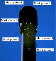 Marking point on the upper  surface of the tube