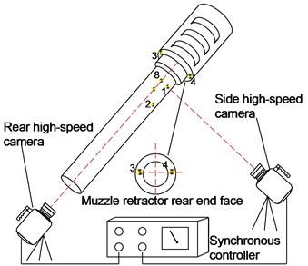 Muzzle vibration displacement range test schematic