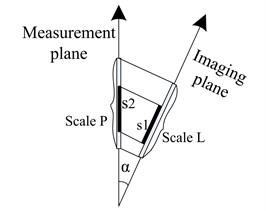 System calibration diagram
