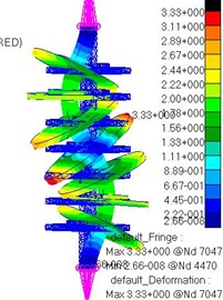 Forms of oscillation of the rotor on hinged-rigid supports