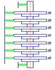 Rotor schematic diagram a) principal scheme; b) dynamic scheme