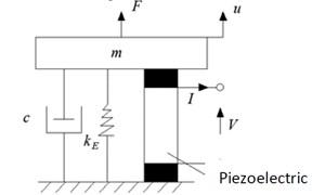 General basic excitation type piezoelectric transformation model
