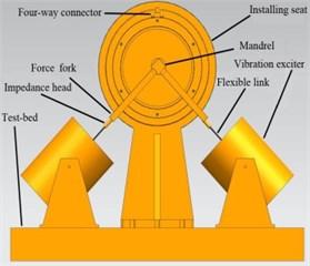 SFD bidirectional excitation test rig
