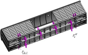 Models of strength of wagon bodies made  of round pipes when transported on the  railway ferry: covered wagon