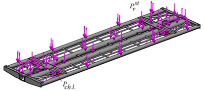 Models of strength of wagon bodies  made of round pipes when transported  on a railway ferry: flat wagon