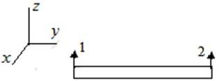 The plane beam finite element