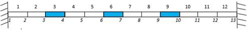 FE model of a fixed-fixed beam