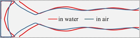 Comparison of modal nodal lines in underwater and air: a) 12th order, b) 13th order