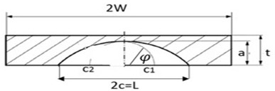 A view of crack shape and applied parameters