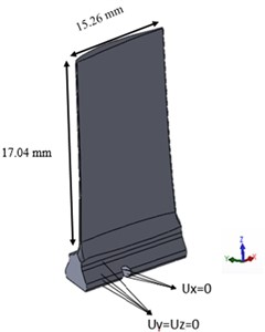Boundary conditions of displacement applied to the blade