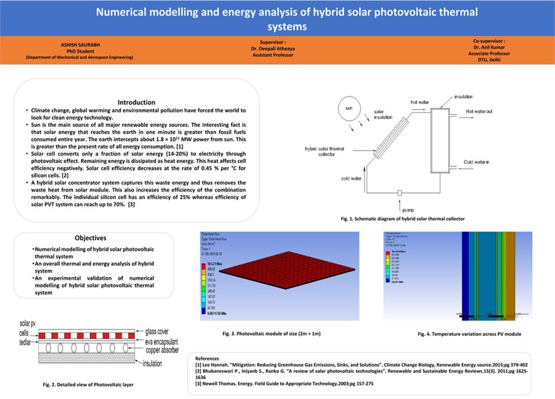 Computational fluid dynamics (CFD) modelling of hybrid photovoltaic thermal system