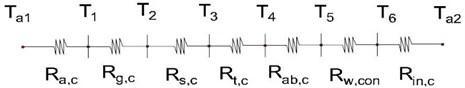 Thermal resistance circuit diagram