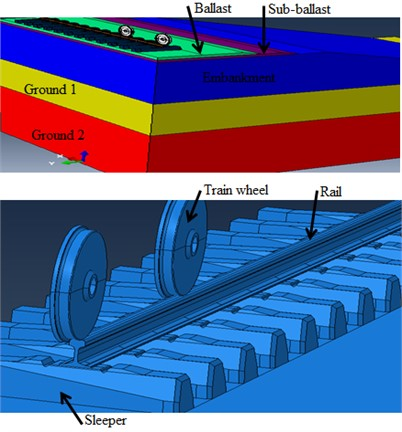 Finite element model of the track component