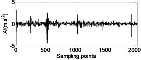 Broken teeth noise reduction effect: a) the original signal of gear fault;  b) the signal denoised of gear fault by redundant lifting scheme packet