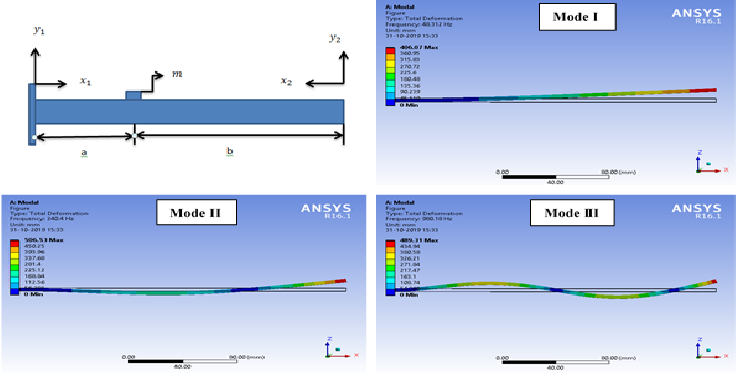 Effects of accelerometer mass on natural frequency of a magnesium alloy cantilever beam
