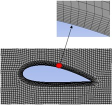 Inflation layers around the hydrofoil
