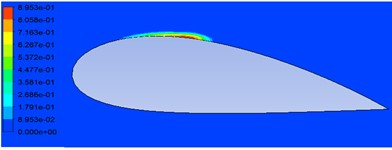 Vapor volume fraction on NACA 4424 hydrofoil at σ= 1.28