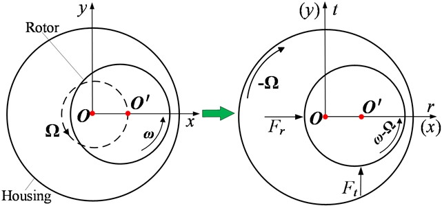 Schematic diagram of the quasi-steady state model