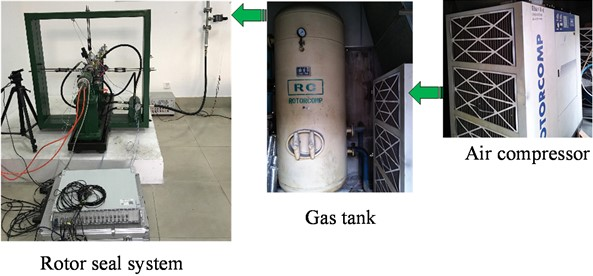 Gas facility, experiment part and testing system