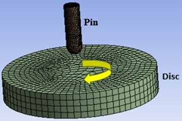 Geometry of the meshed modelled brick-on-slab arrangement in ANSYS
