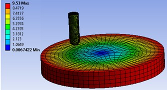 Finite element model equivalent stress distribution in contact between pin on disc