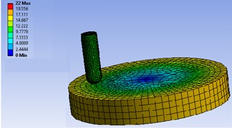 Finite element model temperature distribution in contact between pin on disc
