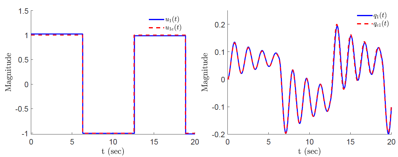 Unknown input reconstruction in non-linear dynamical systems using homotopy optimization
