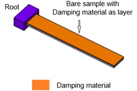 Schematic of test samples: a) bare sample, b) bare sample with damping layer