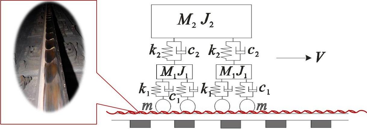 Simulation on metro railway induced vibration. Part II: effect of corrugated rail