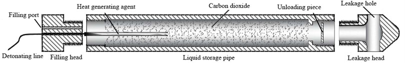 CO2 fracturing structure