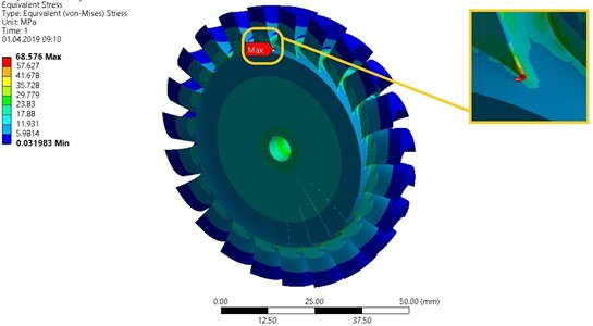 The equivalent von Mises stress of the turbine disc with a diameter of 68 mm,  with enlarged blade footing where the stresses have the maximum value
