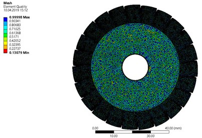 Quality of finite elements used in the tetragonal mesh of the model  of the disc with a diameter of 68 mm