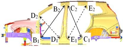 Measurement point diagram of opening part deformation