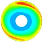 Pump cavity axial center section velocity distribution