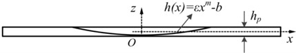 A circular plate embedded with a two-dimensional acoustic black hole