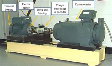 Test rig of CWRU