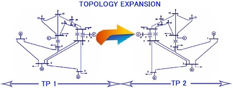 Phasor measuring unit calibration considering topology expansion of electric power utilities