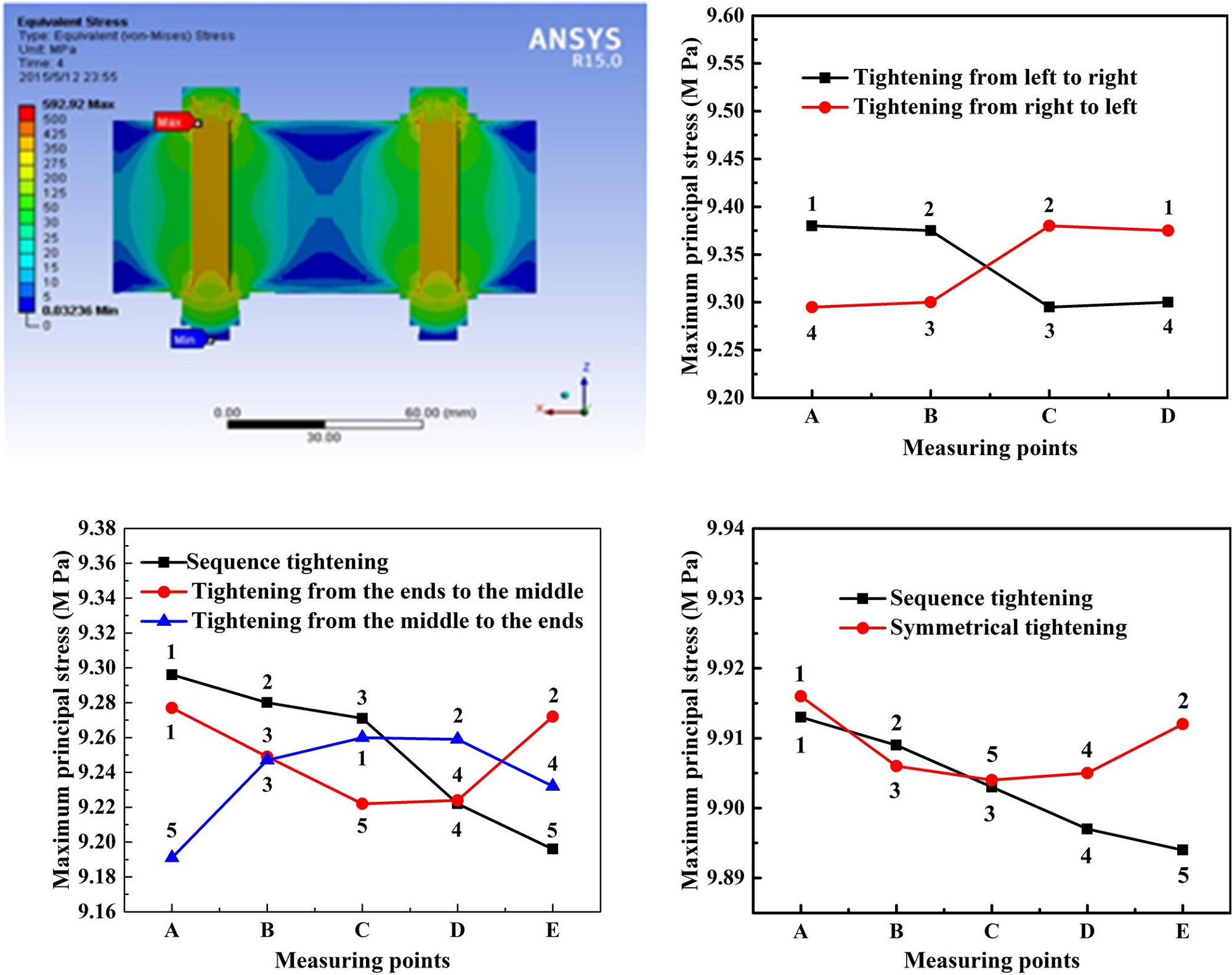 Simulational and experimental study of stress in bolts work-piece