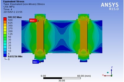 Cross-sectional view of stress distribution of  the two bolts work piece under tightening from left to right