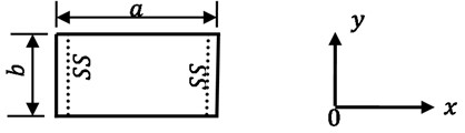 A rectangular plate showing at least two edges parallel and simply supported