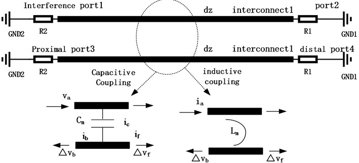 Crosstalk equivalent circuit diagram of two parallel interconnects