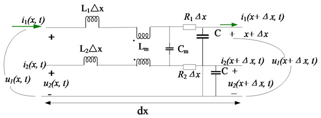Two equivalent circuit models of lossless crosstalk coupled interconnects