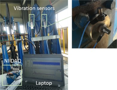 Photo of the data acquisition system