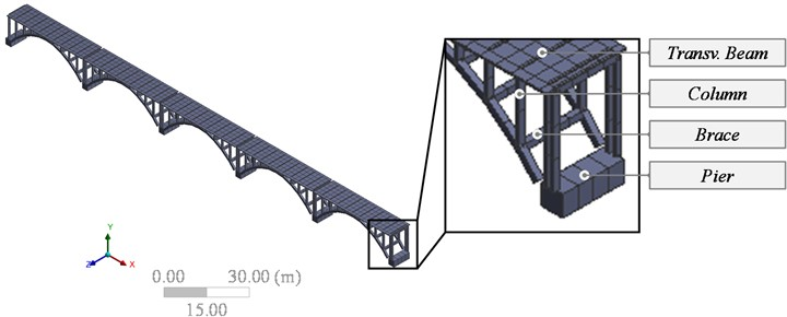 Finite element model of the Original Structure