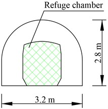 a) Refuge chamber is placed in roadway model, b) flow field calculation model of refuge chamber