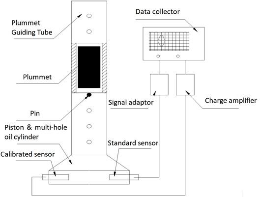 PCB913B02 hydraulic pulse generator