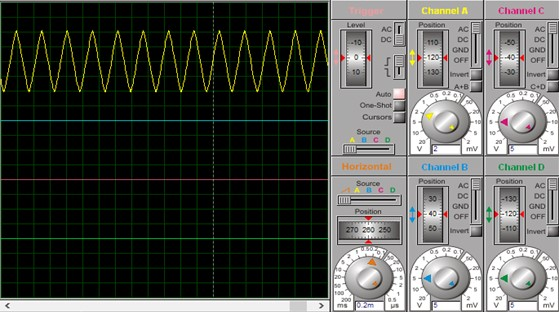 Simulated sinusoidal waveform